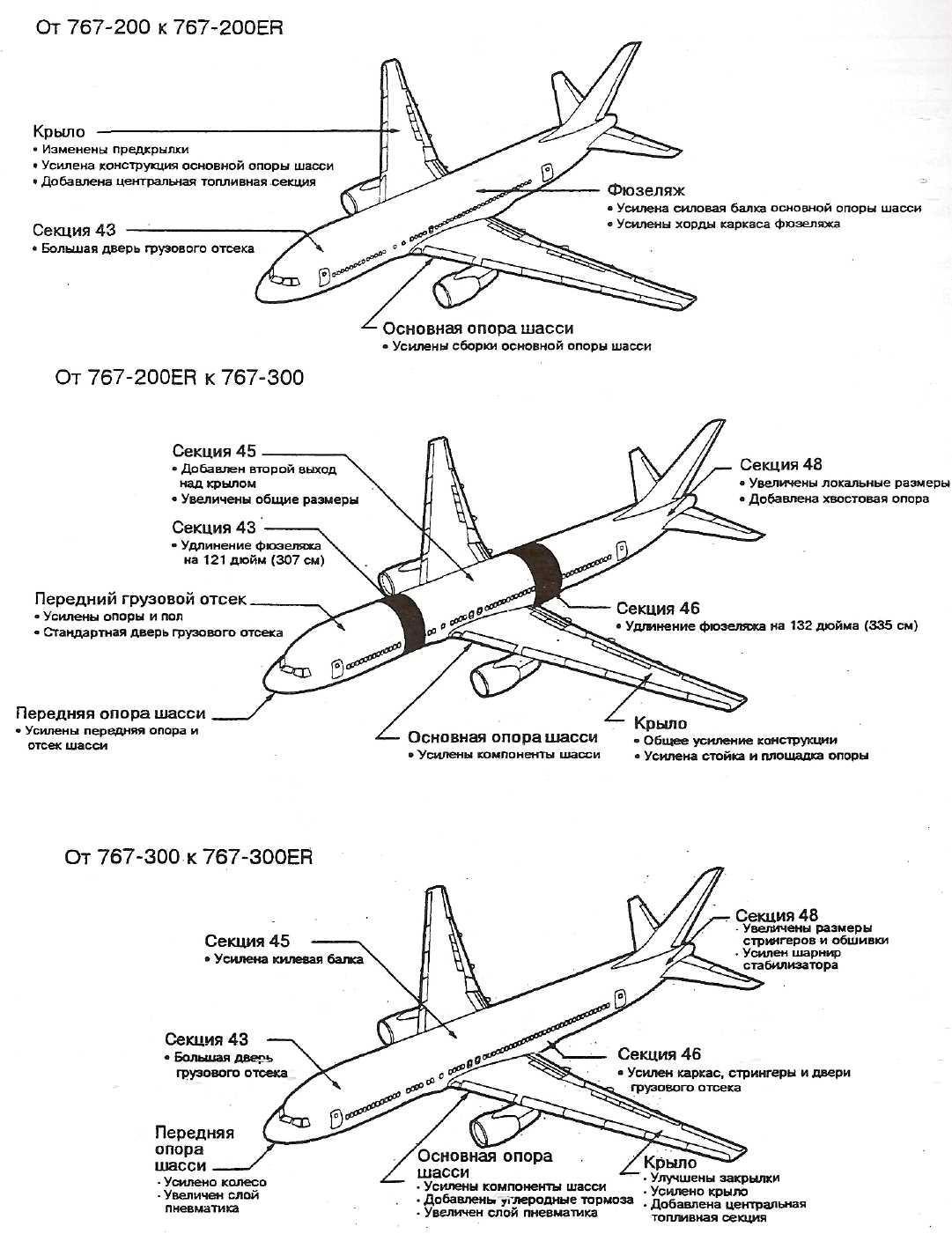Боинг 767 схема самолета фото