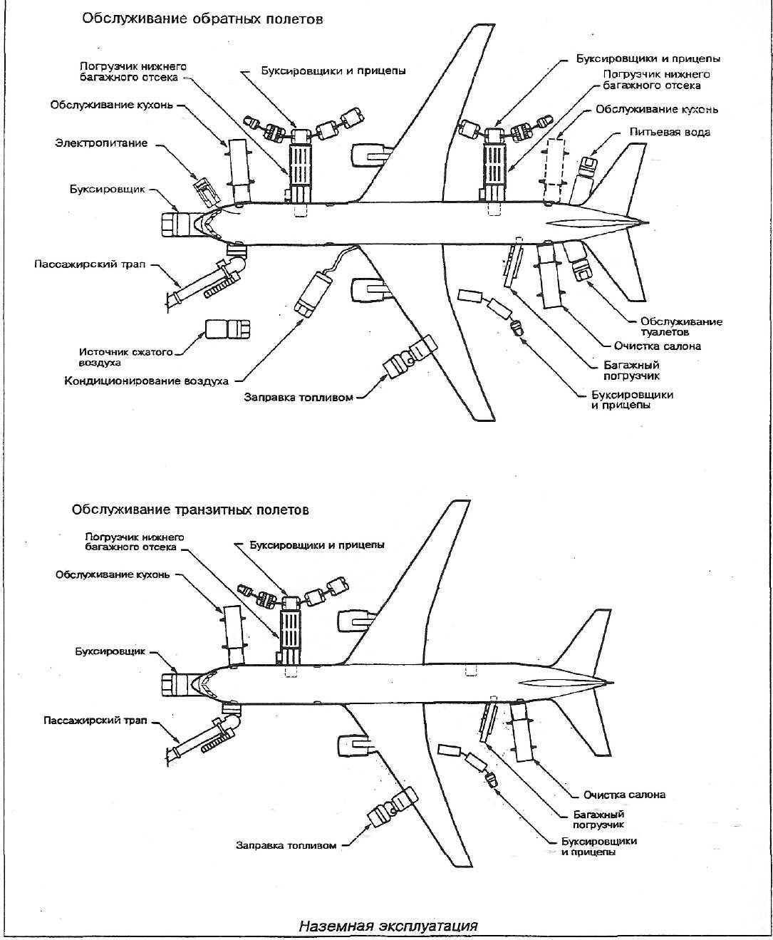схема салона в самолете боинг 767-200 с описанием